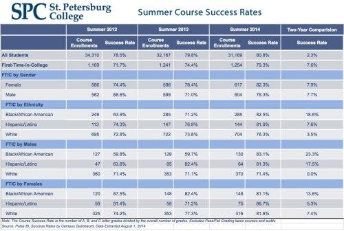 summer-success14